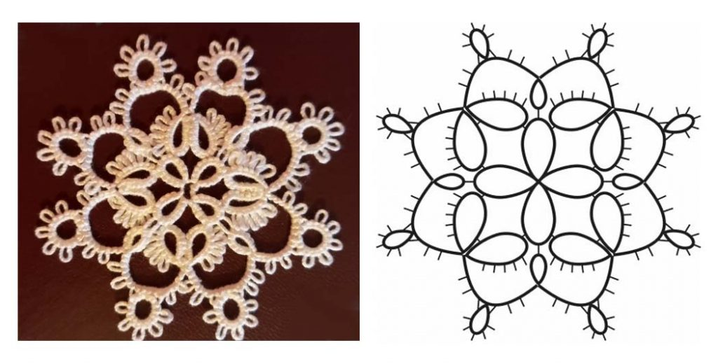 How to read tatting patterns